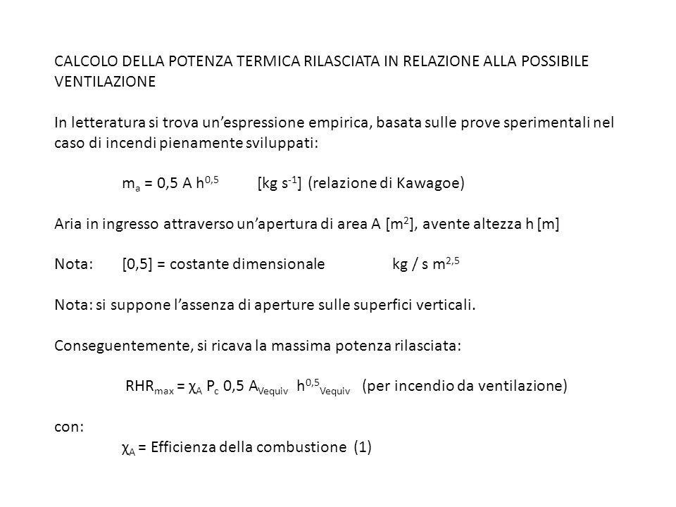 CALCOLO DELLA POTENZA TERMICA RILASCIATA IN RELAZIONE ALLA POSSIBILE VENTILAZIONE In letteratura si trova un'espressione empirica, basata sulle prove sperimentali nel caso di incendi pienamente sviluppati: ma = 0,5 A h0,5 [kg s-1] (relazione di Kawagoe) Aria in ingresso attraverso un'apertura di area A [m2], avente altezza h [m] Nota: [0,5] = costante dimensionale kg / s m2,5 Nota: si suppone l'assenza di aperture sulle superfici verticali. Conseguentemente, si ricava la massima potenza rilasciata: RHRmax = χA Pc 0,5 AVequiv h0,5Vequiv (per incendio da ventilazione) con: χA = Efficienza della combustione (1)